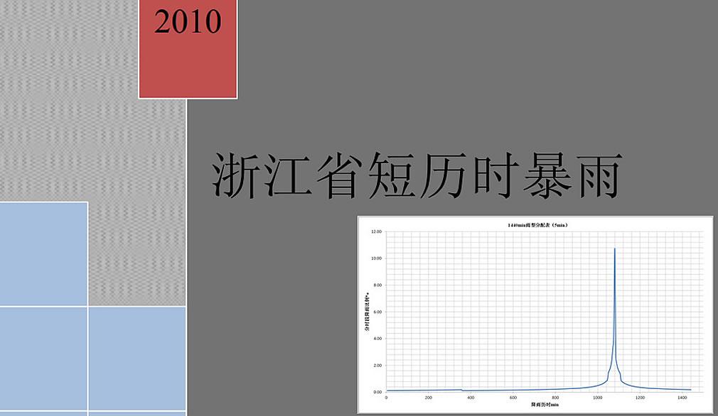 浙江短历时(1440min)暴雨时段(5min)分配表