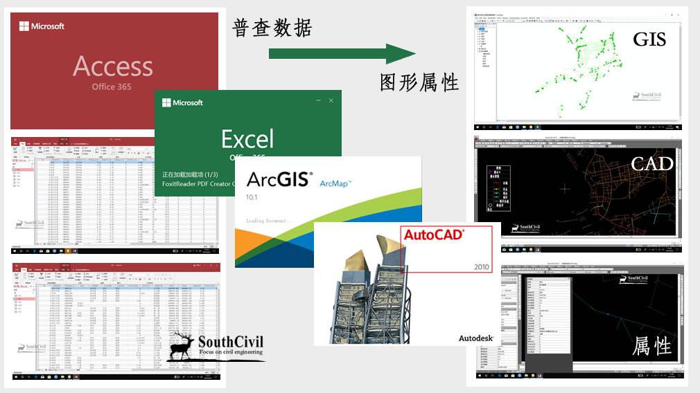 地下管网普查数据GIS处理后转带属性CAD