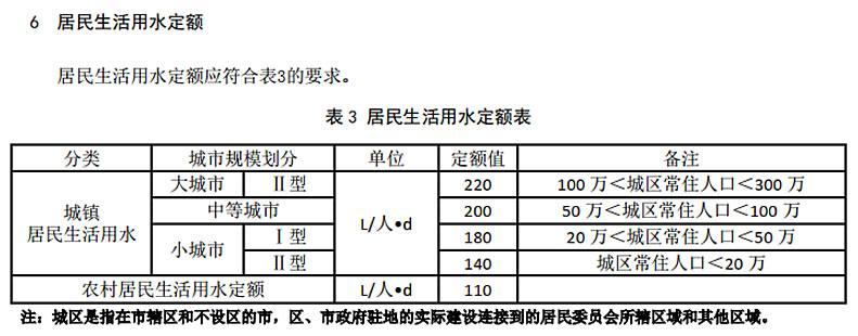 海南省居民生活用水定额表