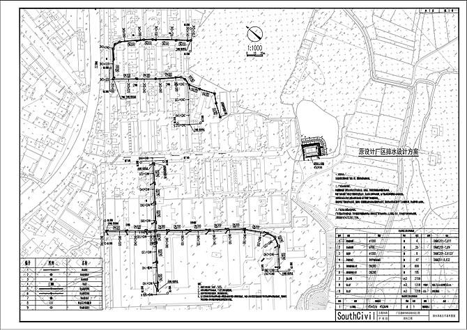 原排水设计方案