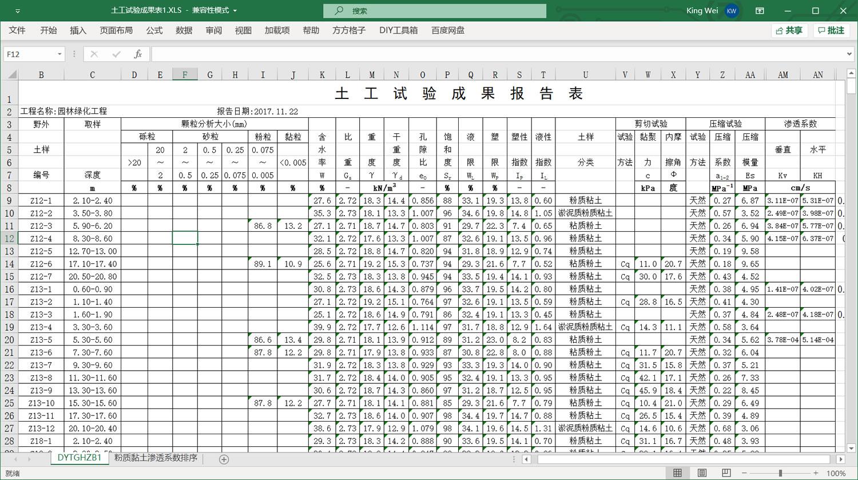 土工试验成果报告表