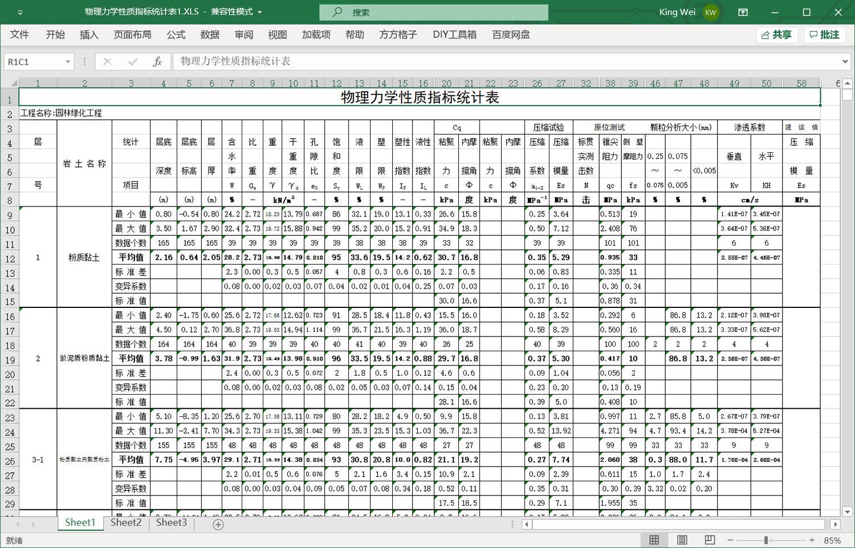 岩土物理学性质指标统计表