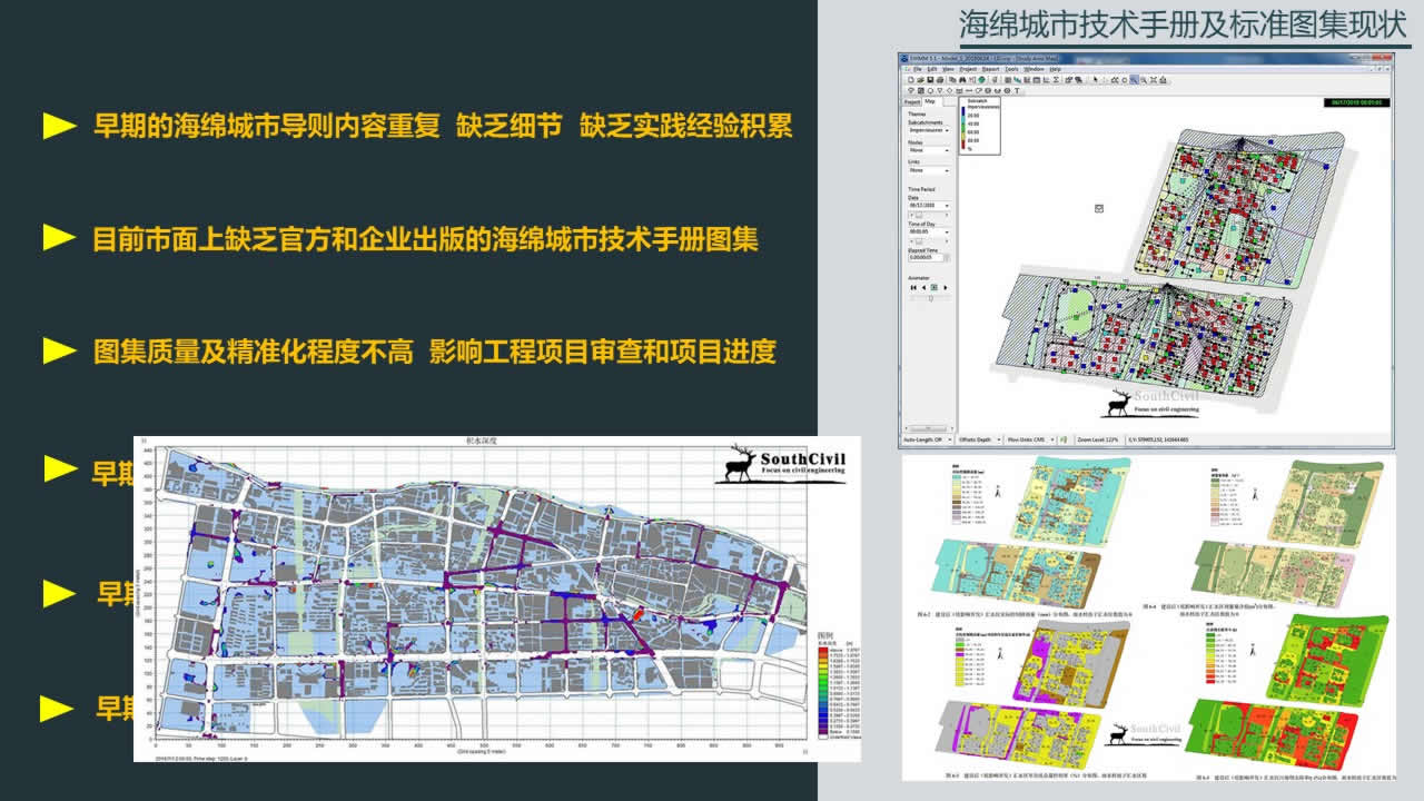 幻灯片15 海绵城市技术手册及标准图集现状