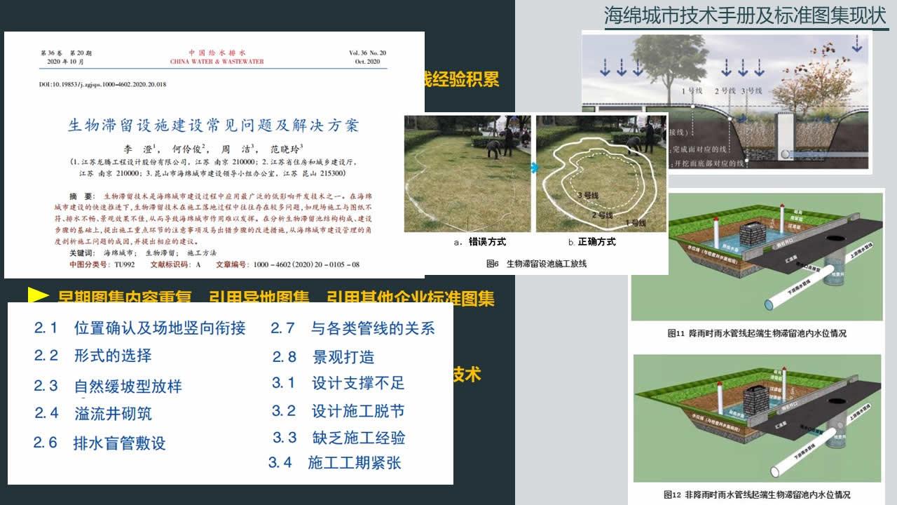 幻灯片27 海绵城市设施研究论文