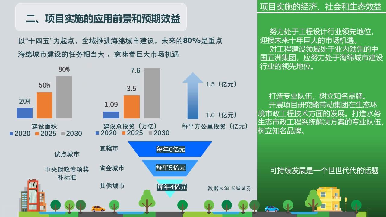 幻灯片31 海绵城市课题项目实施的经济、社会和生态效益