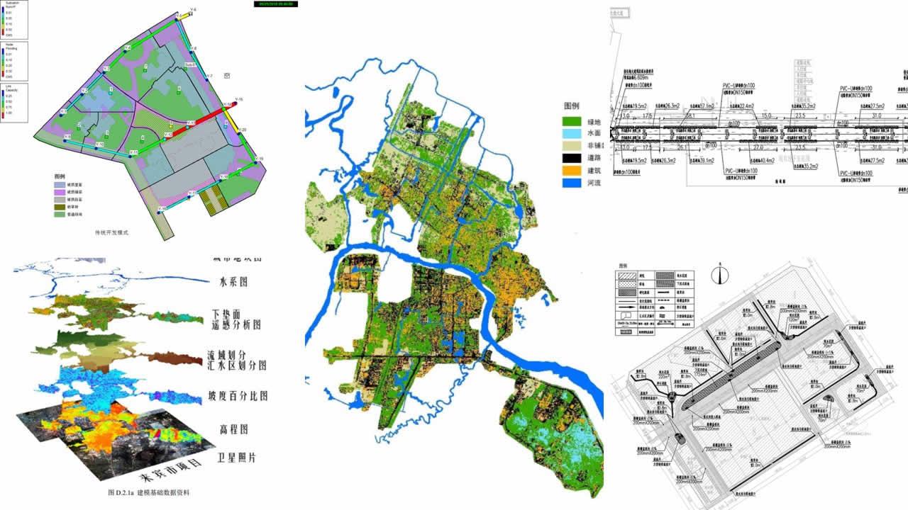 幻灯片39 海绵城市项目 规划 设计 模拟