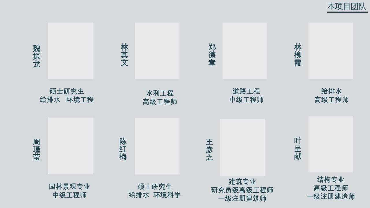 幻灯片43 本课题编制团队