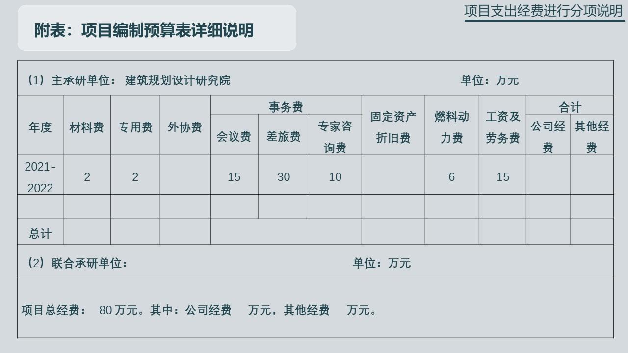幻灯片47 项目支出经费进行分项说明
