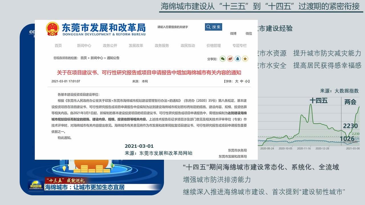 幻灯片7 东莞市发展和改革局 海绵城市申报建设管理办法