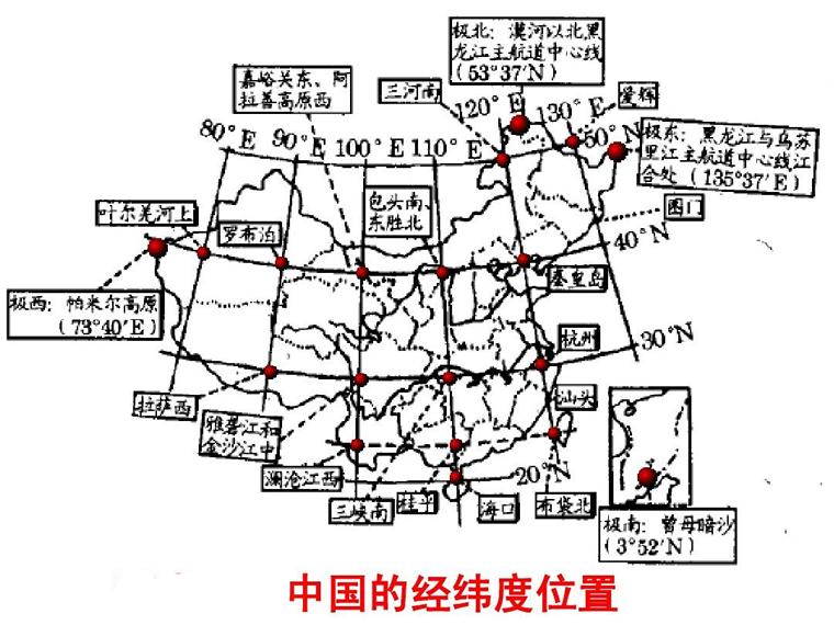 中国的经度和纬度